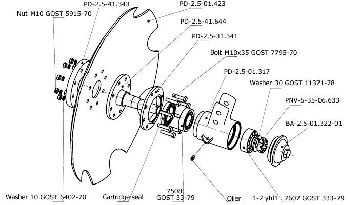 Cutting unit disc harrow PDL