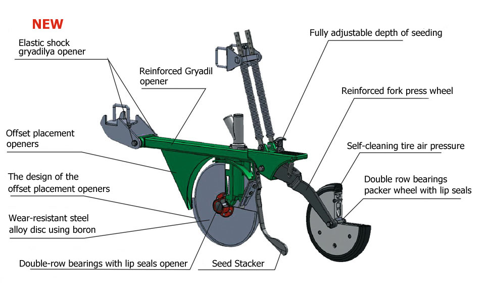 seed drill diagram find wiring diagram u2022 rh empcom co Horse-Drawn Seed Drill Seed Drill Industrial Revolution