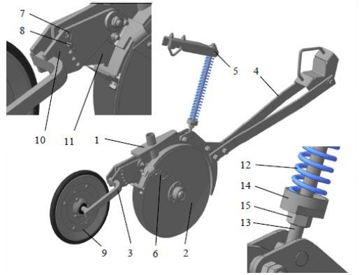 Регулировка прикатывающих колес сеялки ЗС-4,2
