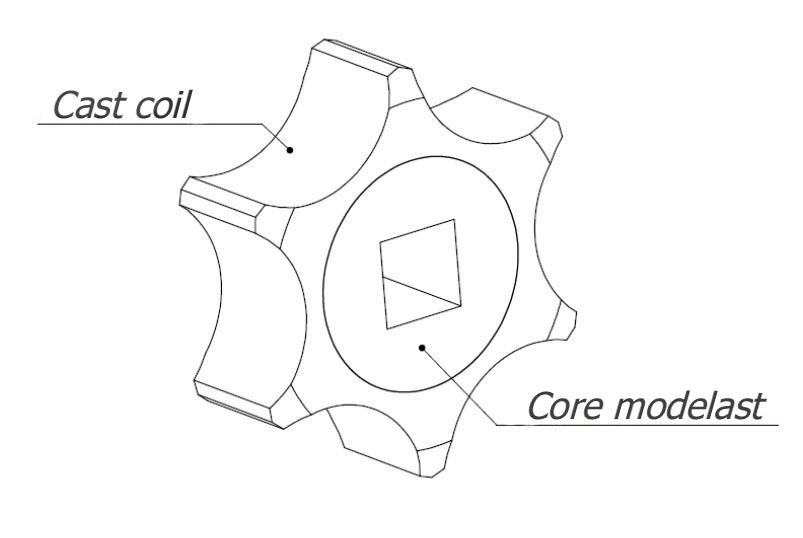 Coil for making dry fertilizer SZM-4